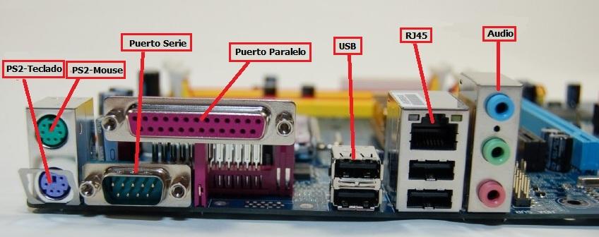 Puertos F 237 Sicos En Una Pc Y Tipos De Cables Curso De
