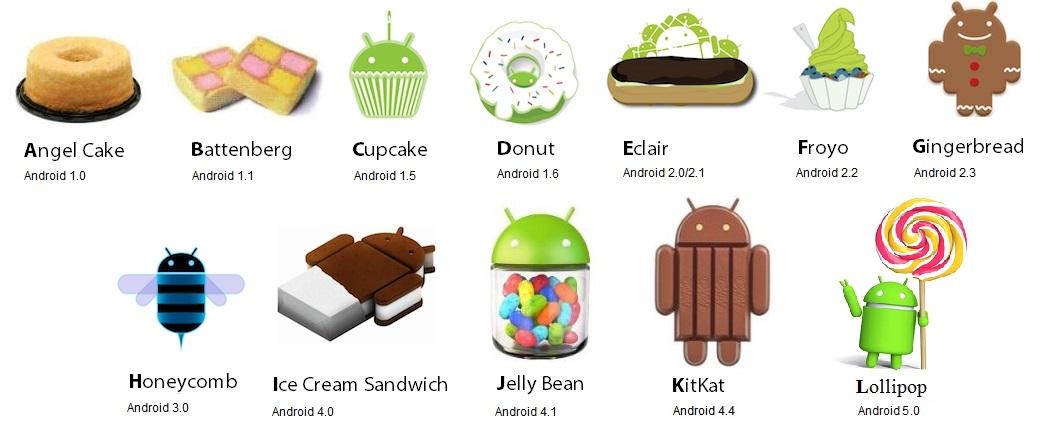 Un Poco De Historia Conoce Las Versiones De Android Hasta